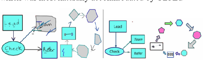 Figure 9. Sample experiment 2 diagrams (left to right): CRIB task 1; CRIB task 2; GBAR task 1; GBAR task 2.
