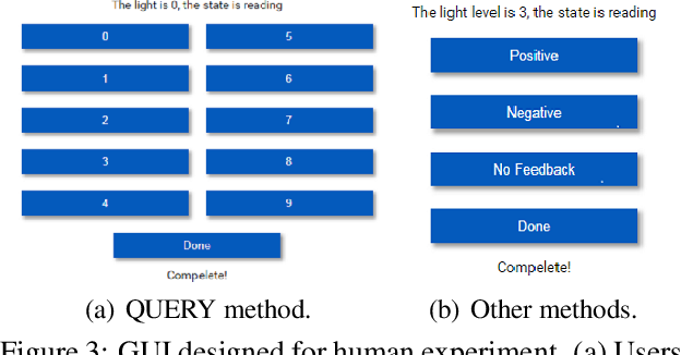 Figure 3 for Learning Behaviors with Uncertain Human Feedback