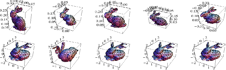 Figure 2 for Group Orbit Optimization: A Unified Approach to Data Normalization