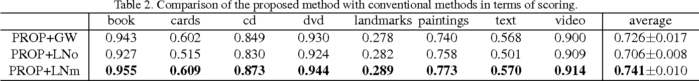 Figure 4 for Adaptive Substring Extraction and Modified Local NBNN Scoring for Binary Feature-based Local Mobile Visual Search without False Positives