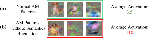 Figure 3 for LanCe: A Comprehensive and Lightweight CNN Defense Methodology against Physical Adversarial Attacks on Embedded Multimedia Applications