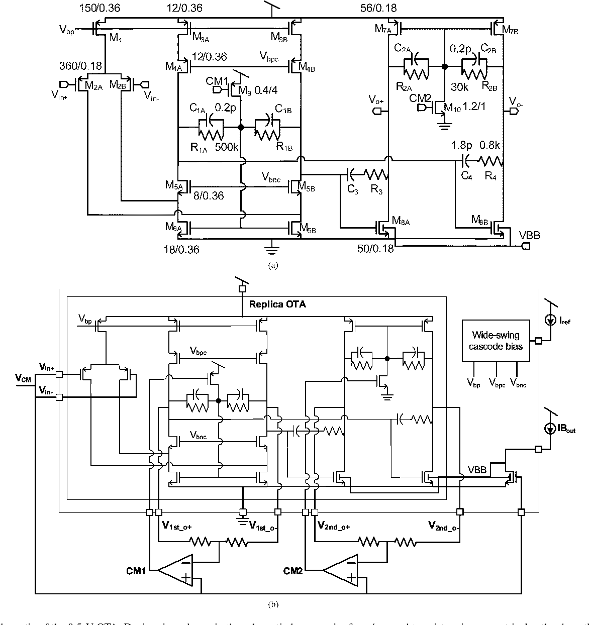 Figure 4 From A 05 V 8 Bit 10 Ms S Pipelined Adc In 90 Nm Cmos Circuit Diagram Schematic Of The Ota Device
