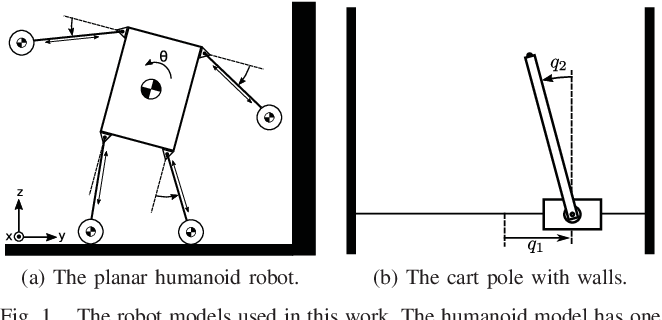 Figure 1 for LVIS: Learning from Value Function Intervals for Contact-Aware Robot Controllers