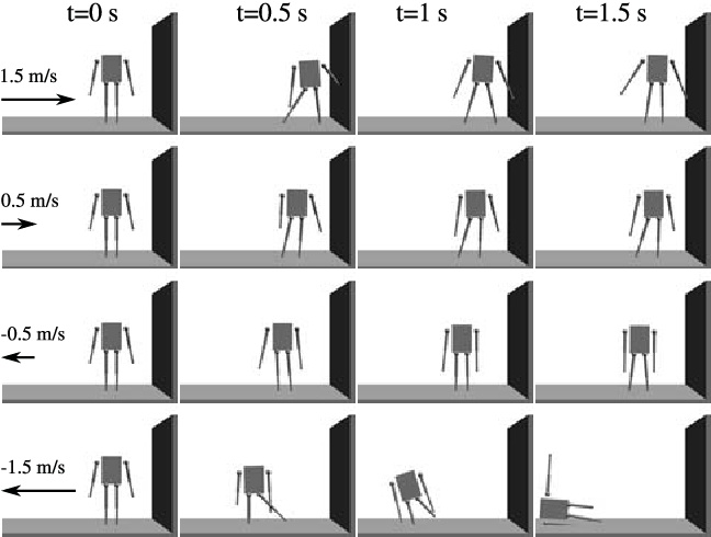 Figure 4 for LVIS: Learning from Value Function Intervals for Contact-Aware Robot Controllers
