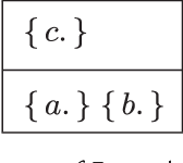 Figure 3 for Syntax-Preserving Belief Change Operators for Logic Programs