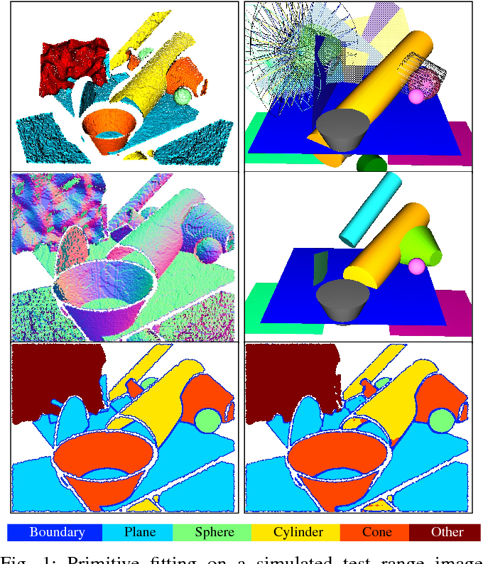 Figure 1 for Primitive Fitting Using Deep Boundary Aware Geometric Segmentation