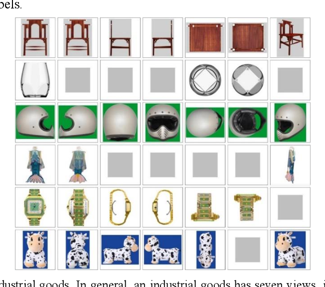Figure 1 for PatentNet: A Large-Scale Incomplete Multiview, Multimodal, Multilabel Industrial Goods Image Database