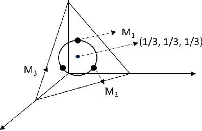 Figure 2 for Robust Estimation of Tree Structured Markov Random Fields