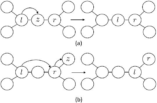 Figure 3 for Robust Estimation of Tree Structured Markov Random Fields