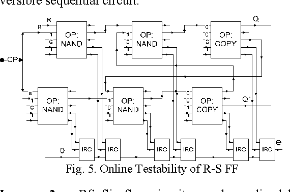 Design and analysis of online testability of reversible sequential ...