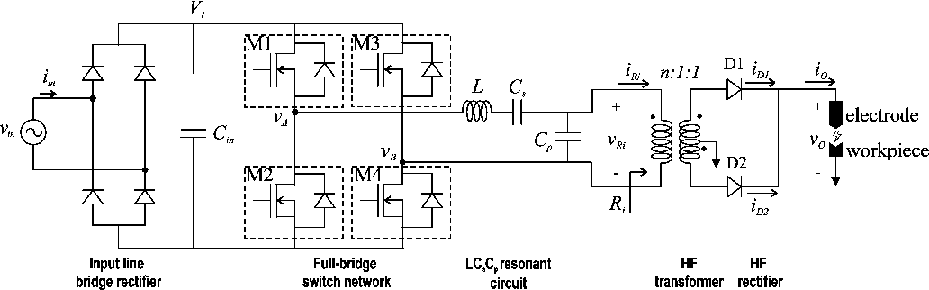Figure 1 from Analysis, design and experimental results of a high
