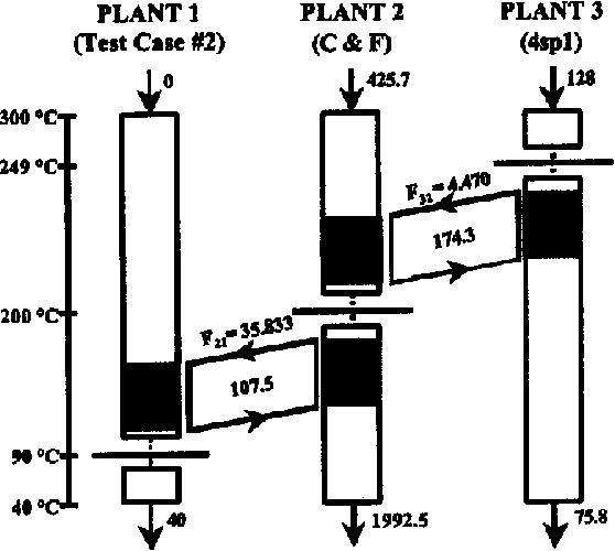 Fig. 5. One circuit per pair of plants.