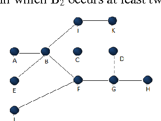 Figure 4 for Exploring the Role of Logically Related Non-Question Phrases for Answering Why-Questions