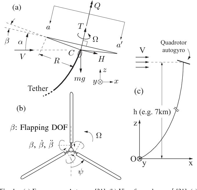 A quantitative energy and systems analysis framework for airborne