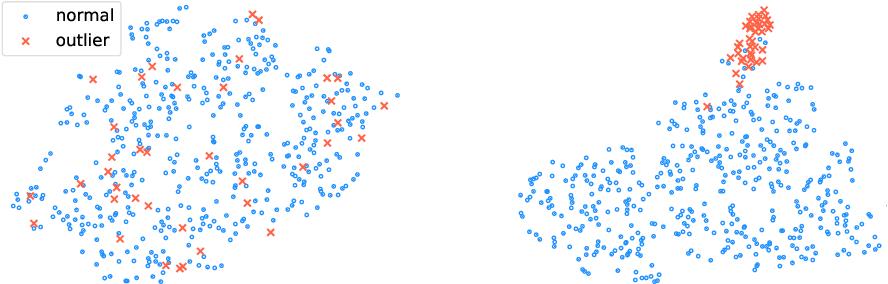 Figure 1 for Deep Variational Semi-Supervised Novelty Detection