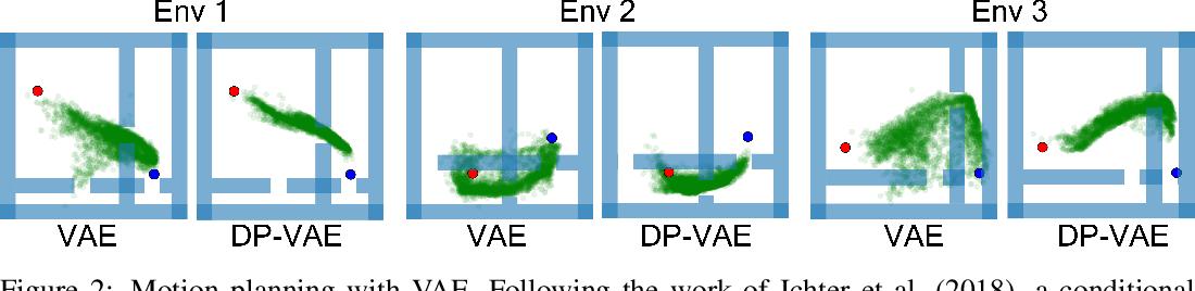 Figure 4 for Deep Variational Semi-Supervised Novelty Detection