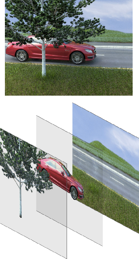 Figure 1 for Tagger: Deep Unsupervised Perceptual Grouping