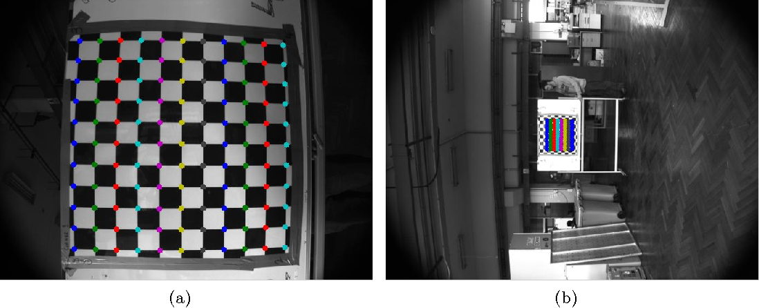 Figure 2 from Reliable automatic camera-laser calibration