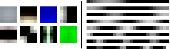 Figure 1 for Adversarial Audio Synthesis