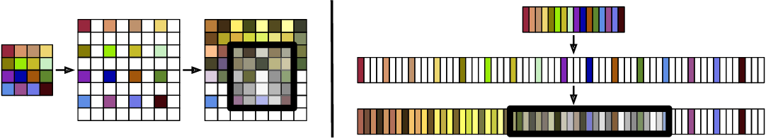 Figure 3 for Adversarial Audio Synthesis