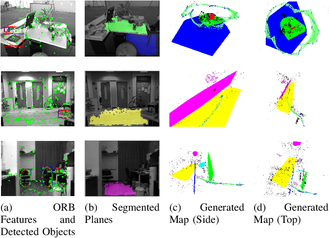 Figure 3 for Real-Time Monocular Object-Model Aware Sparse SLAM