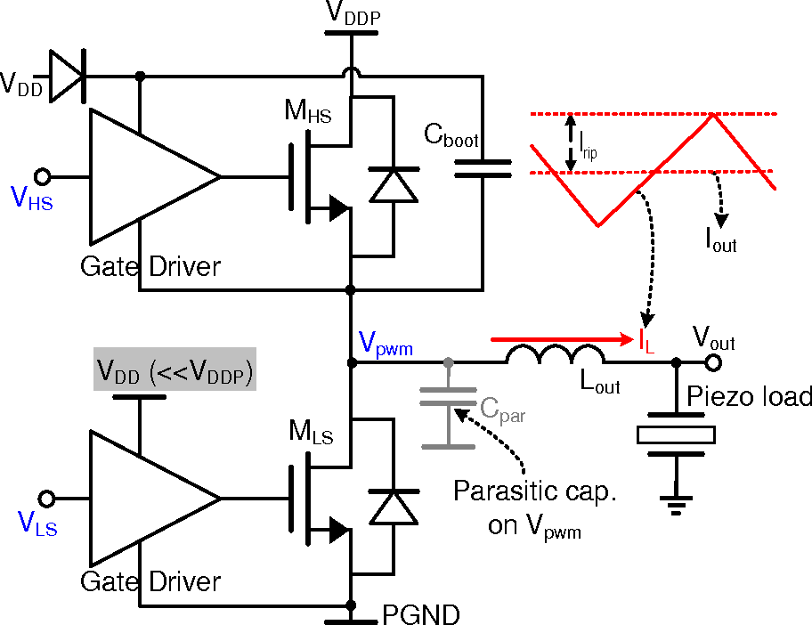 Figure 1 from A High-Voltage Class-D Power Amplifier With Switching