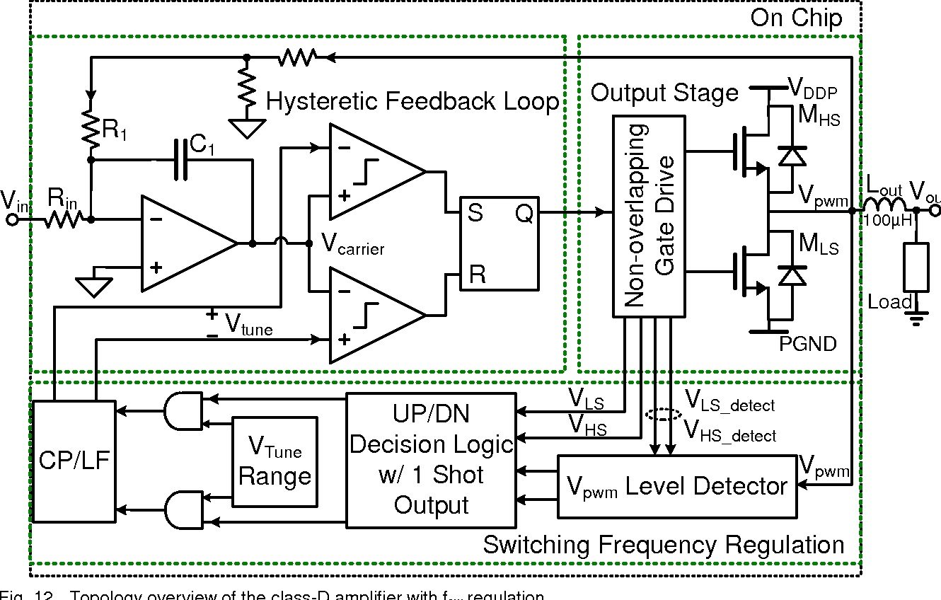 Circuit Diagram Of Class D Power Amplifier Max98304 Wiring File Archive A Highvoltage Classd With Switching Frequency