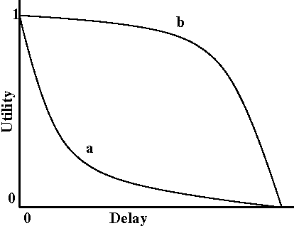 Figure 2 from WIC: A General-Purpose Algorithm for