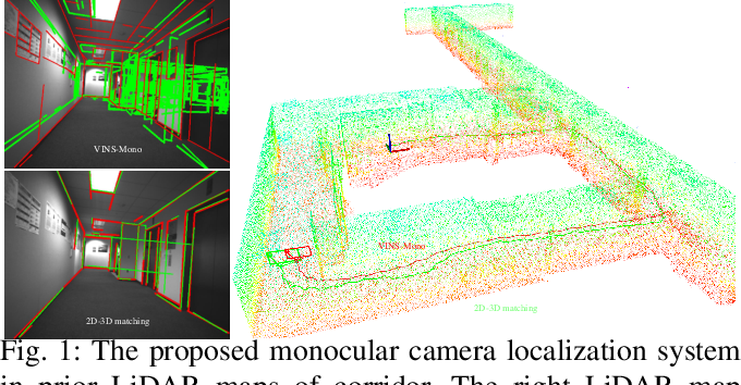 Figure 1 for Monocular Camera Localization in Prior LiDAR Maps with 2D-3D Line Correspondences
