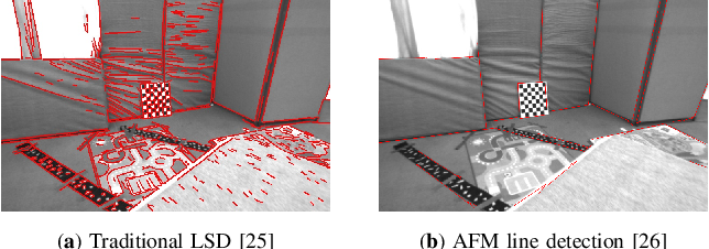 Figure 3 for Monocular Camera Localization in Prior LiDAR Maps with 2D-3D Line Correspondences
