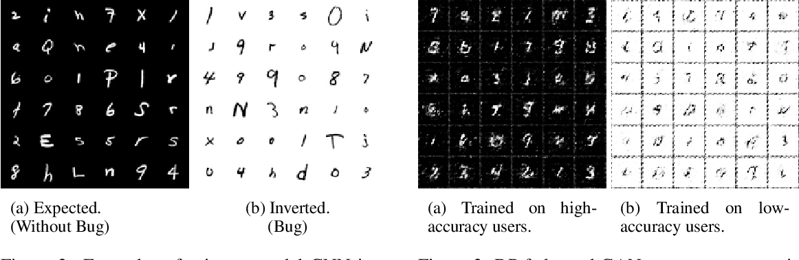 Figure 3 for Generative Models for Effective ML on Private, Decentralized Datasets