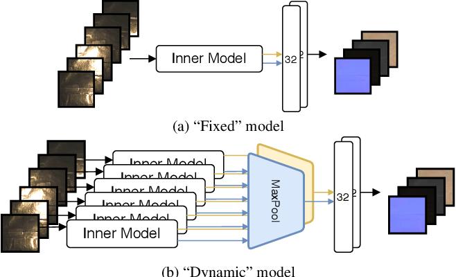 Figure 3 for Deep SVBRDF Estimation on Real Materials