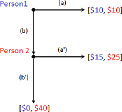 Figure 4 for Using experimental game theory to transit human values to ethical AI