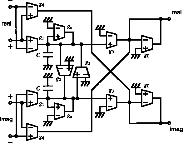 A New Extended Frequency Transformation For Complex Analog Filter