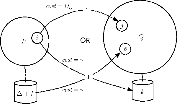 Figure 4 for A Distance Measure for the Analysis of Polar Opinion Dynamics in Social Networks