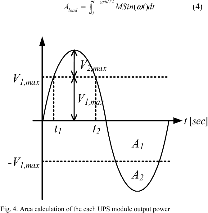 Figure 4 from Voltage limitation control considering battery