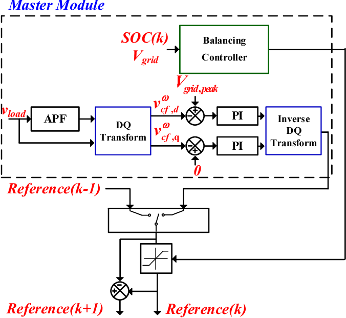 Figure 6 from Voltage limitation control considering battery