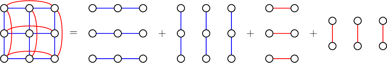 Figure 1 for End-to-end Training of CNN-CRF via Differentiable Dual-Decomposition