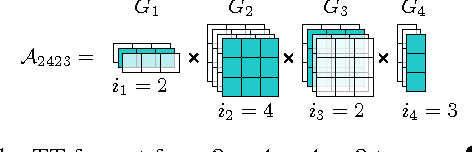 Figure 1 for Exponential Machines