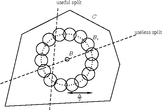 Figure 2 for Random Projection Trees Revisited