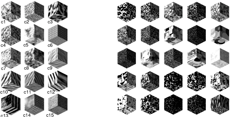 Figure 1 for Rotational 3D Texture Classification Using Group Equivariant CNNs