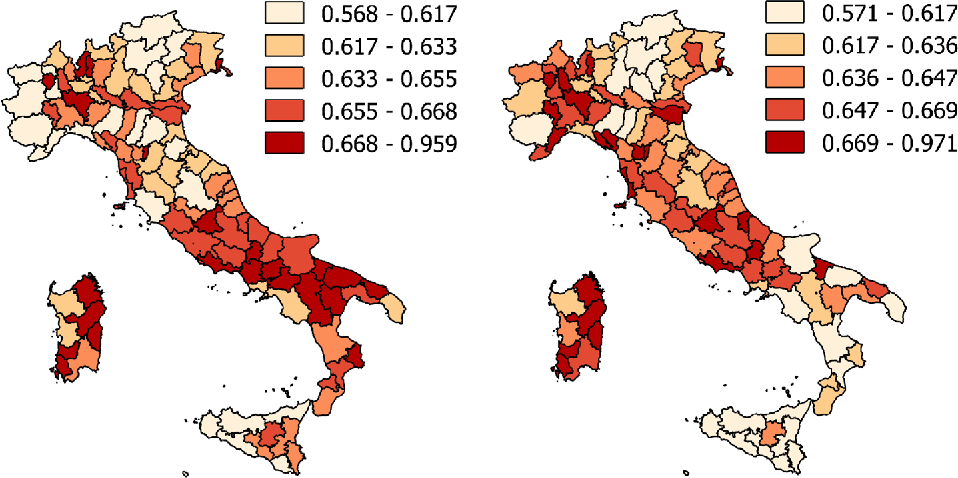 Fig. 7 Dissimilarity (left) and Isolation (right) index for Italian provinces' population and for female director minority group