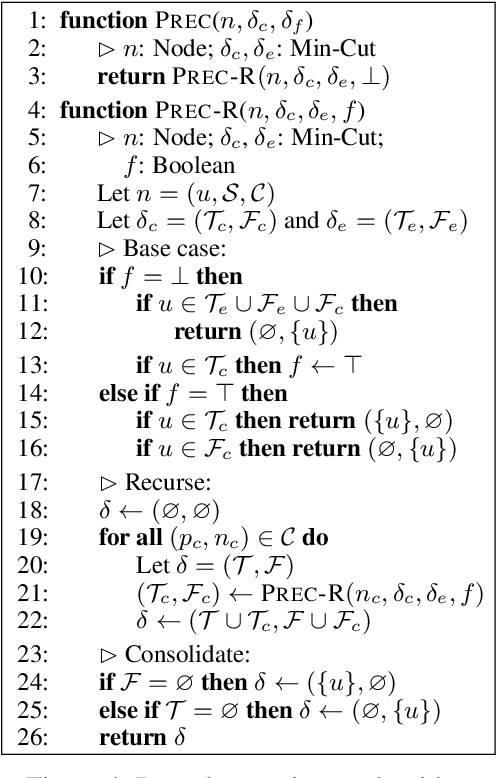 Figure 4 for Algorithms for Causal Reasoning in Probability Trees