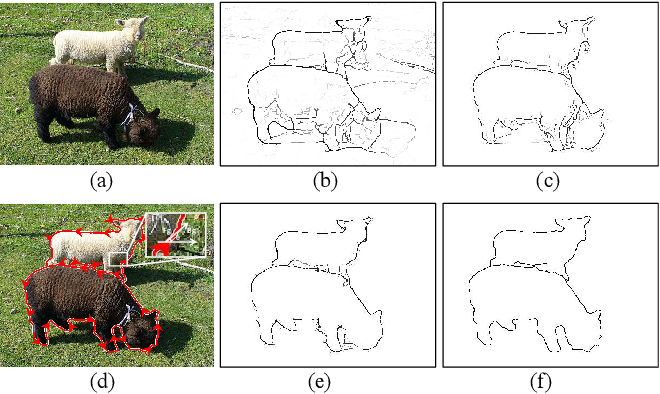 Figure 1 for Context-Constrained Accurate Contour Extraction for Occlusion Edge Detection