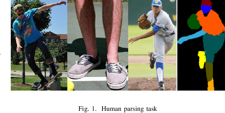 Figure 1 for C-DLinkNet: considering multi-level semantic features for human parsing