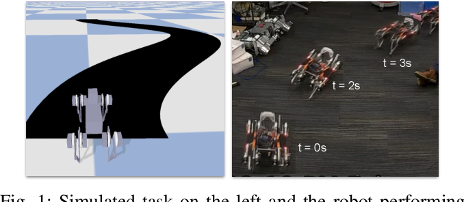 Figure 1 for Hierarchical Reinforcement Learning for Quadruped Locomotion
