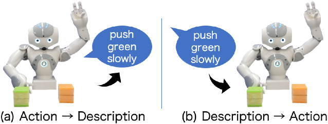 Figure 3 for Embodying Pre-Trained Word Embeddings Through Robot Actions