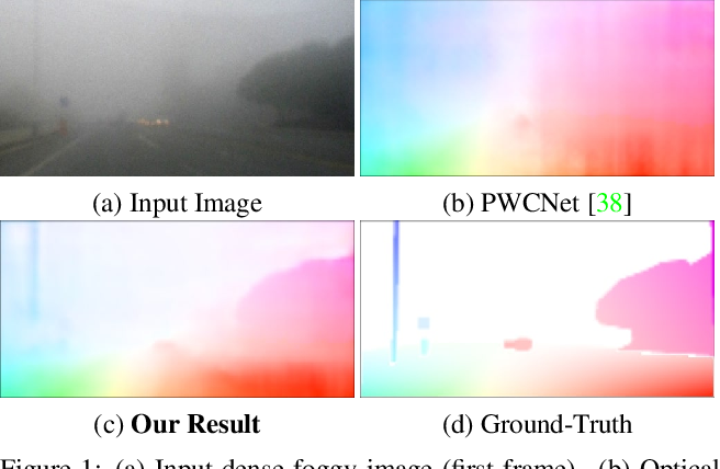 Figure 1 for Optical Flow in Dense Foggy Scenes using Semi-Supervised Learning