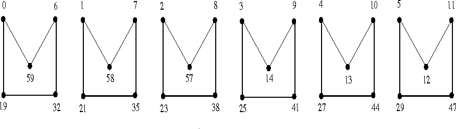 Figure 1: A ρ-labeling of 6C5.
