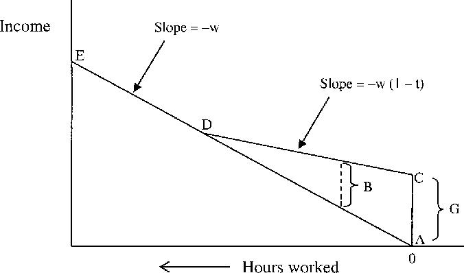 figure 5.6